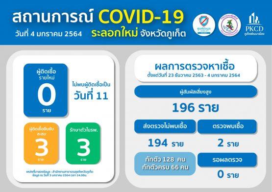 covid-2-27