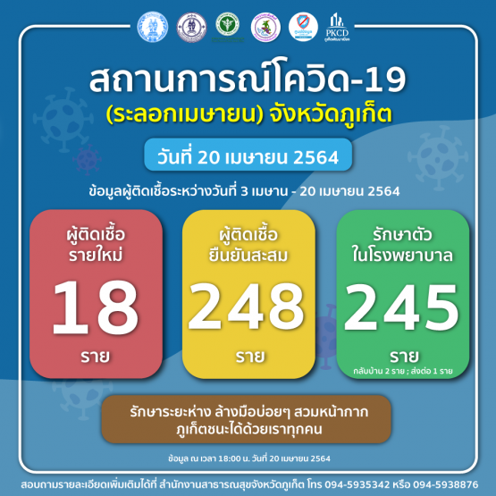 report-covid-21-4-20