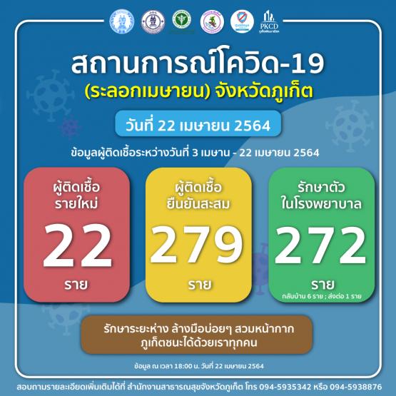 report-covid-21-4-22