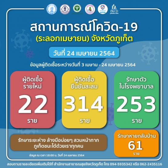 report-covid-21-4-24