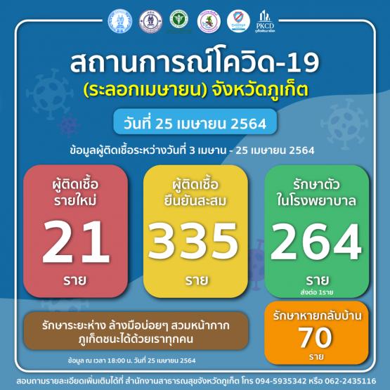 report-covid-21-4-25