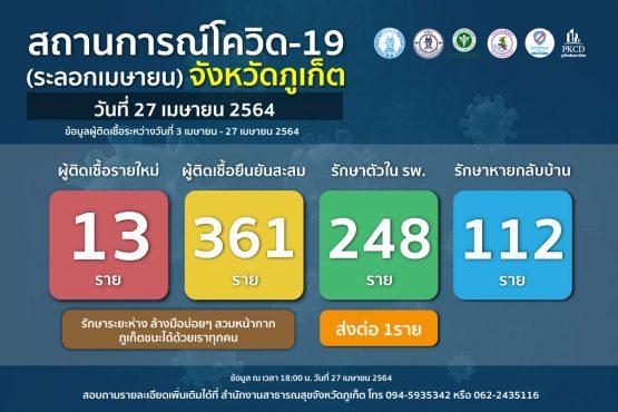 report-covid-21-4-27-2