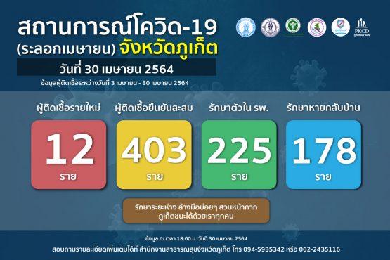 report-covid-21-4-30 2