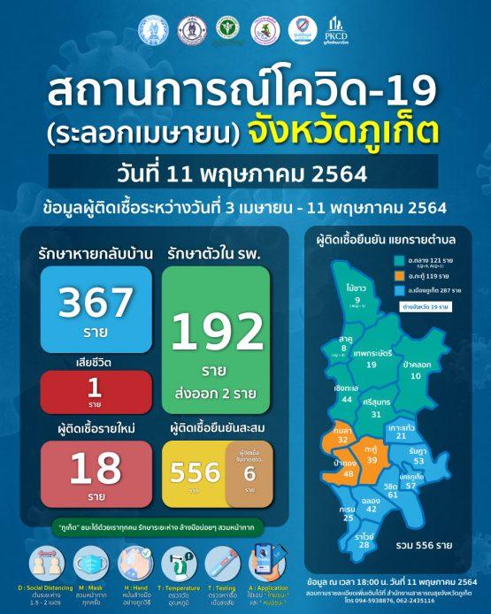 report-covid-21-5-11