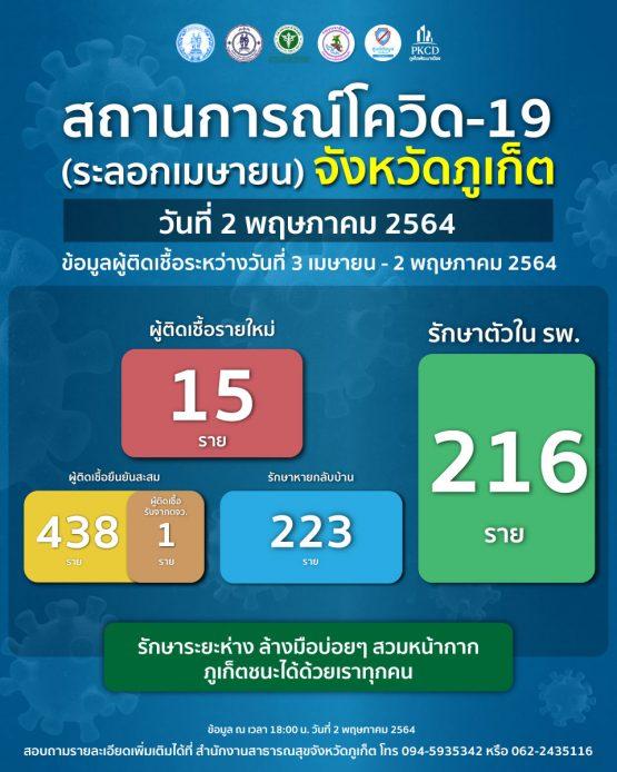 report-covid-21-5-2-1