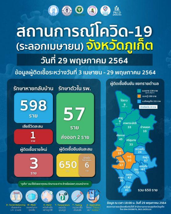report-covid-21-5-29-1