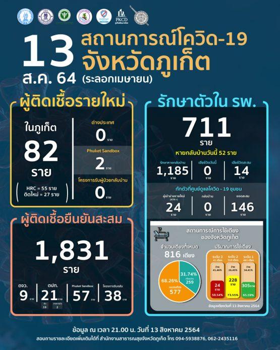 report-covid-21-08-13-w