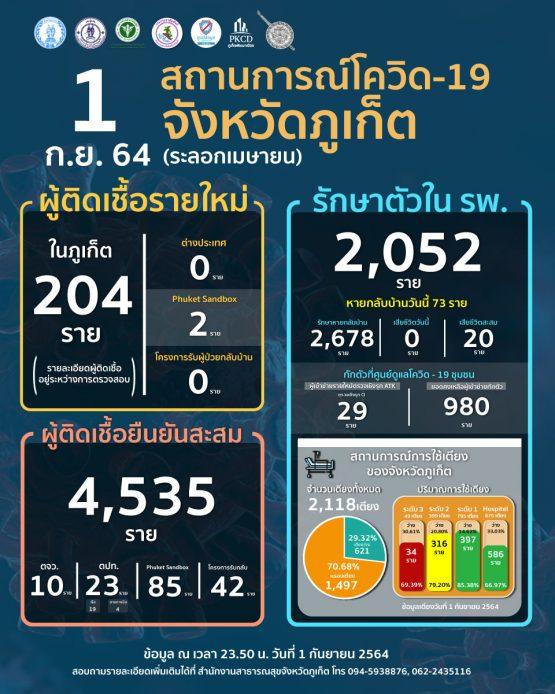 report-covid-21-09-01